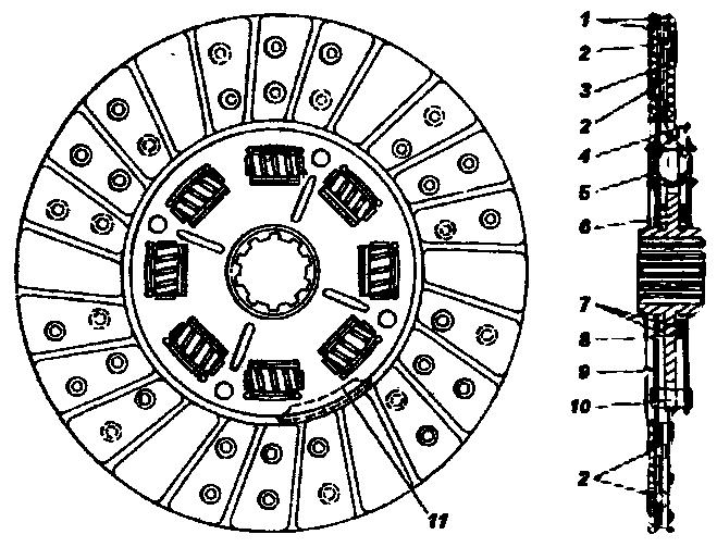 Ведомый диск сцепления схема