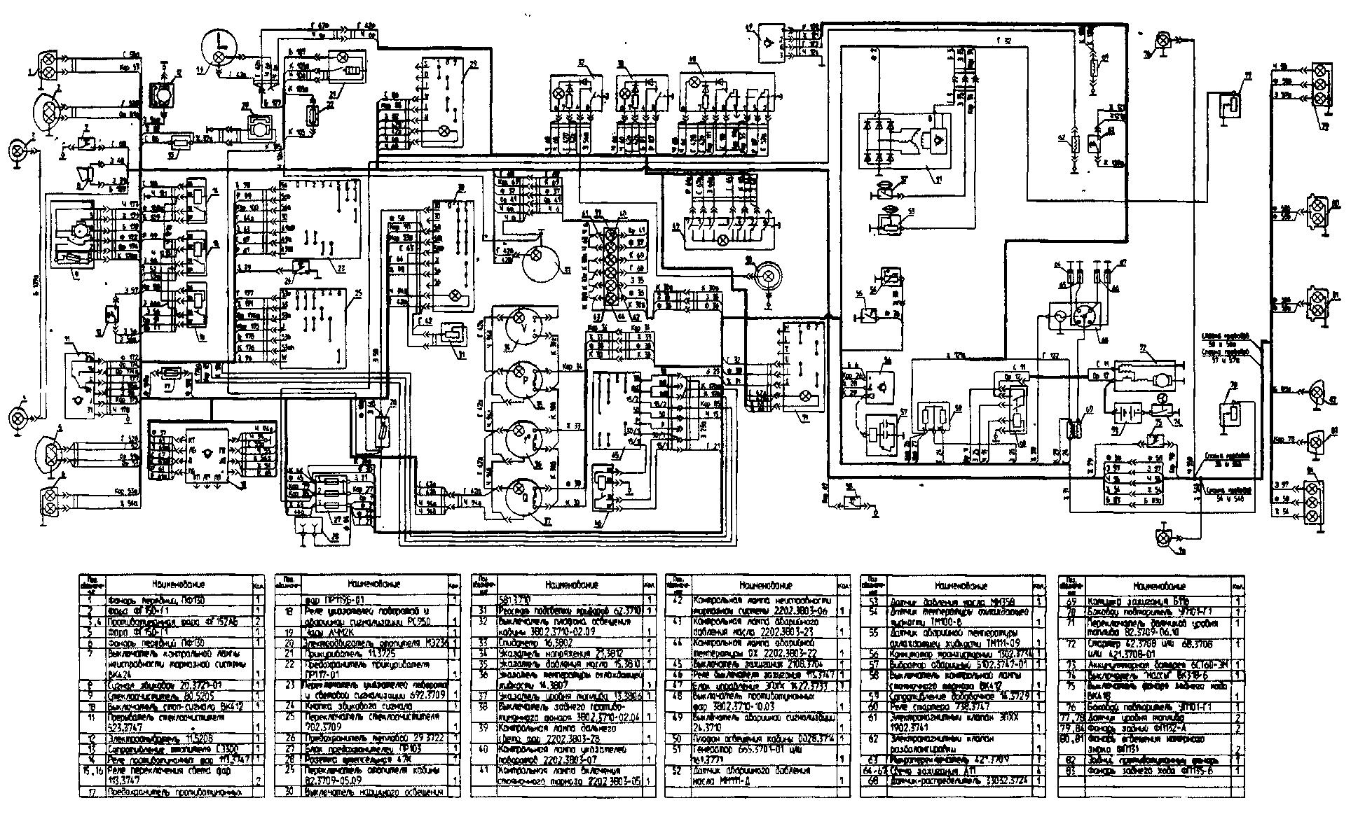 Схема электрооборудования автомобиля УАЗ-33036 с многофункциональными подрулевыми переключателями