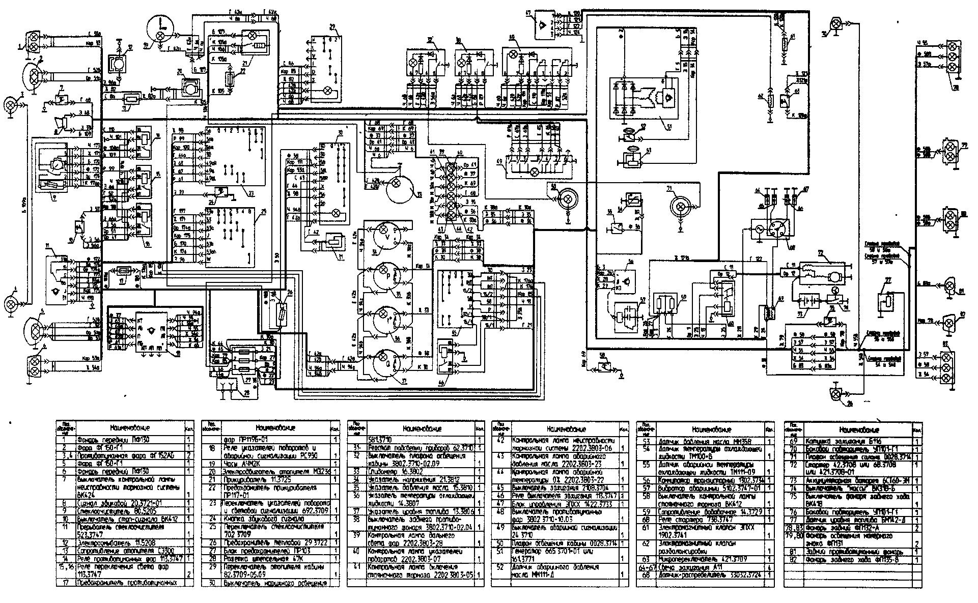Схема электрооборудования автомобиля УАЗ-39094 с многофункциональными подрулевыми переключателями