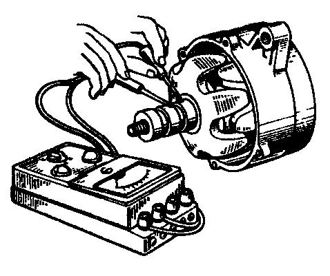 Проверка межвиткового замыкания обмотки ротора