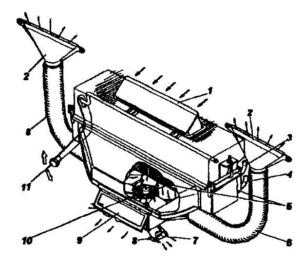 Схема отопления и обдува стекла ветрового окна автомобилей семейства УАЗ-31512