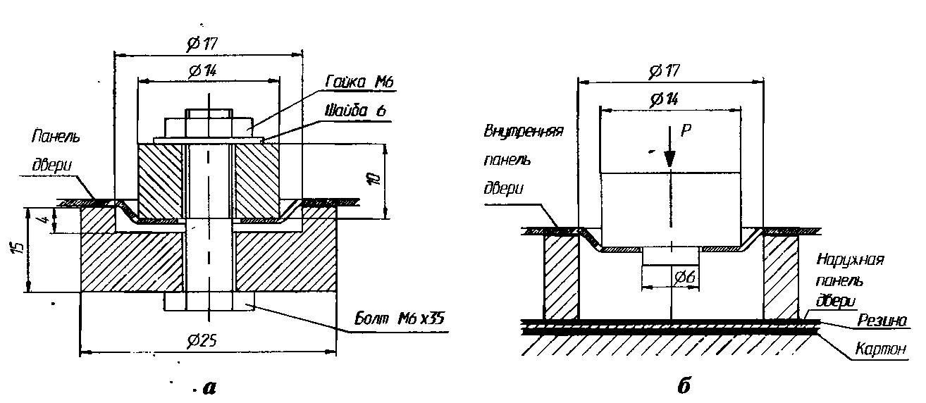 Приспособления для выполнения подштамповки под установку гайки М6