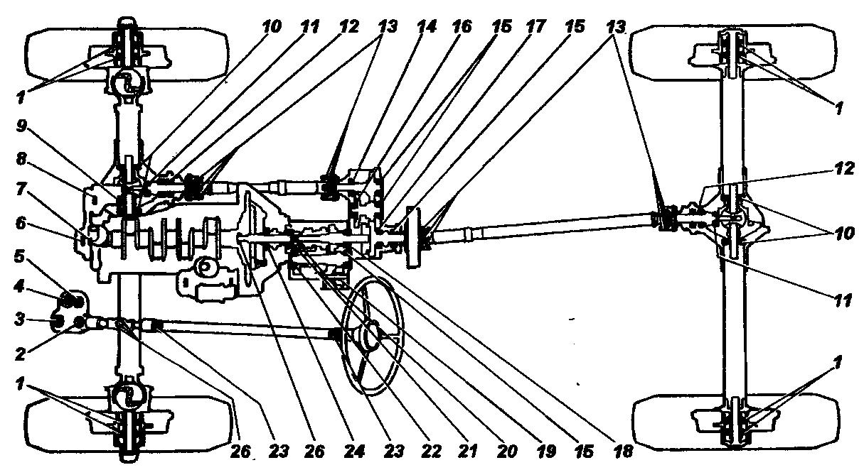 Схема расположения подшипников на автомобилях семейства УАЗ-31512