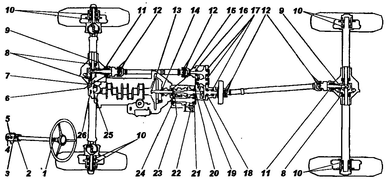 Схема расположения подшипников на автомобилях семейства УАЗ-3741